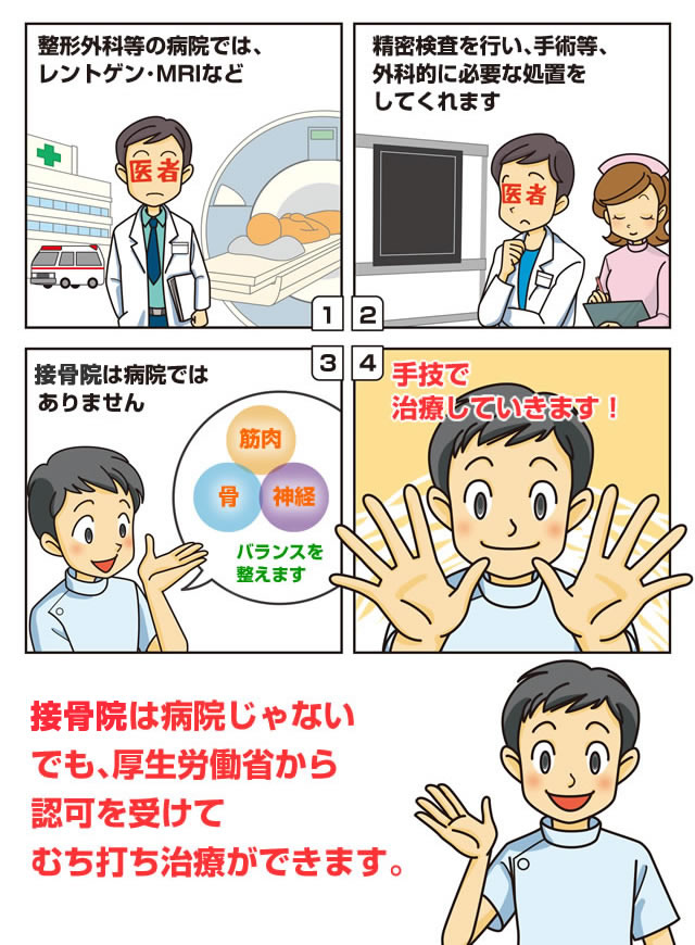 マンガで説明・病院からの転院も可能